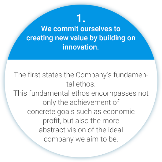 1. We commit ourselves to creating new value by building on innovation. The first states the Company's fundamental ethos. This fundamental ethos encompasses not only the achievement of concrete goals such as economic profit, but also the more abstract vision of the ideal company we aim to be.